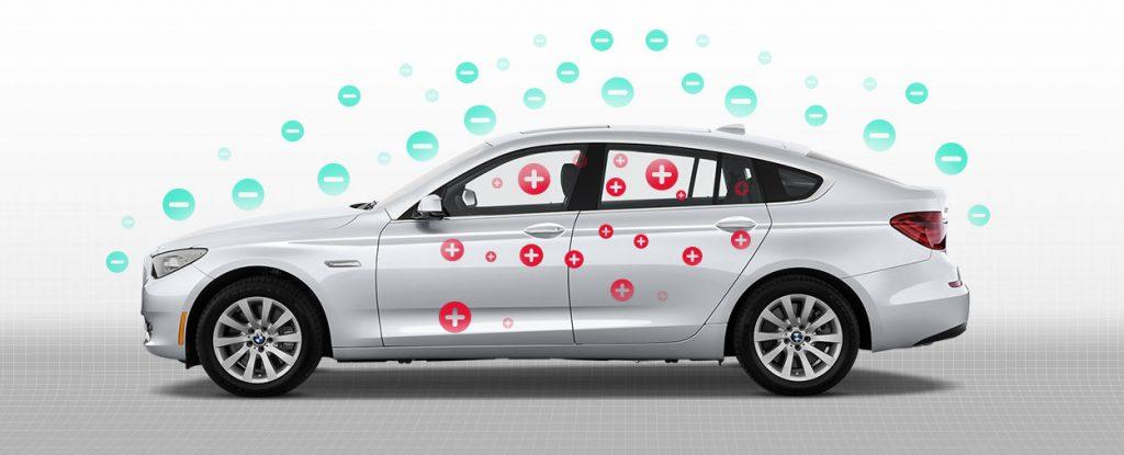 ionex auto zdravlje i ioni